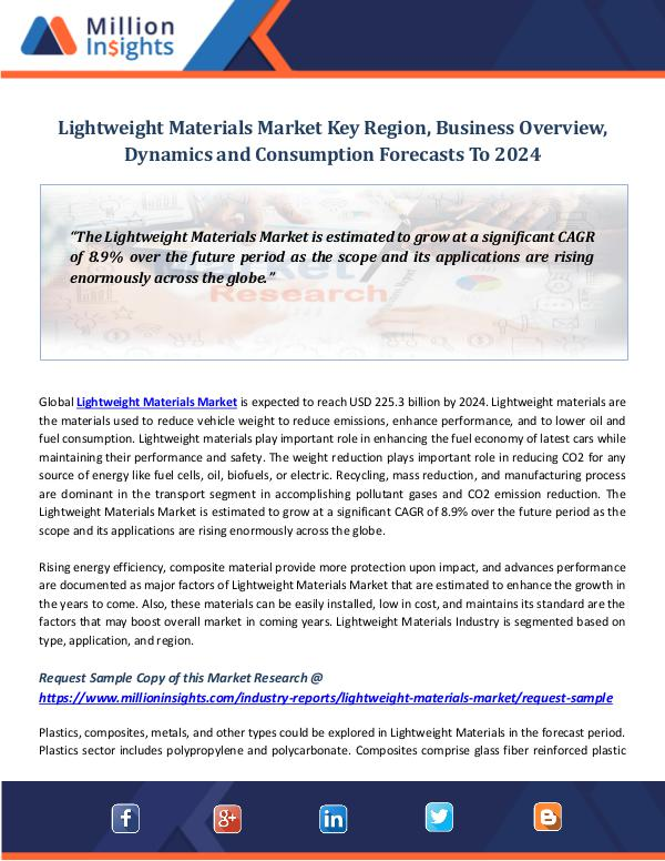 Market World Lightweight Materials Market
