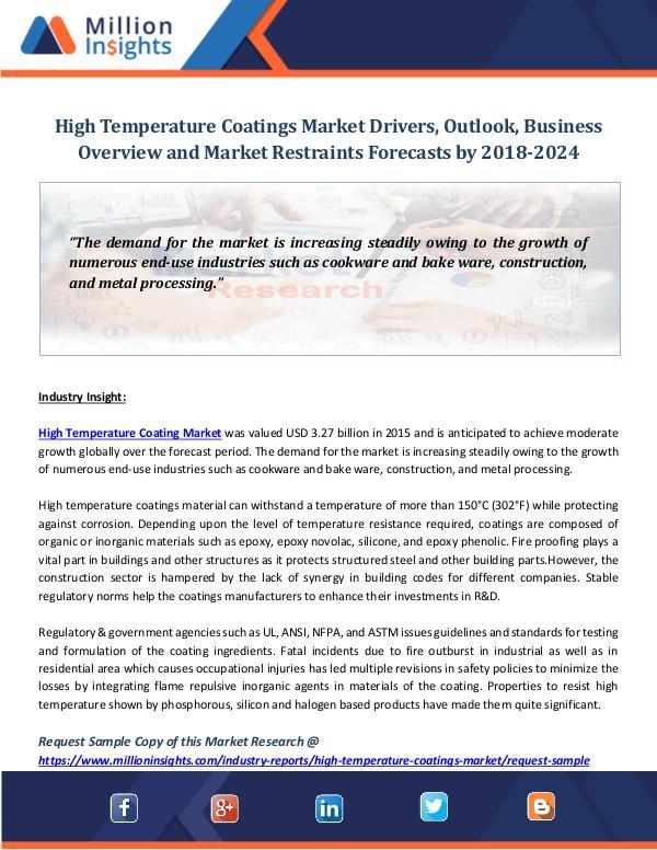 Market World High Temperature Coatings Market