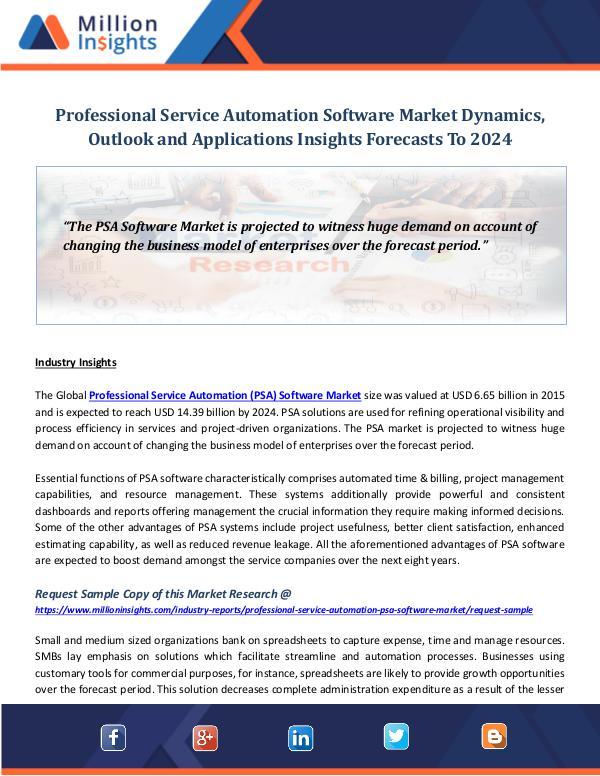 Market World Professional Service Automation Software Market