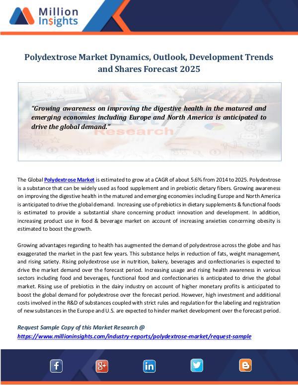 Market World Polydextrose Market