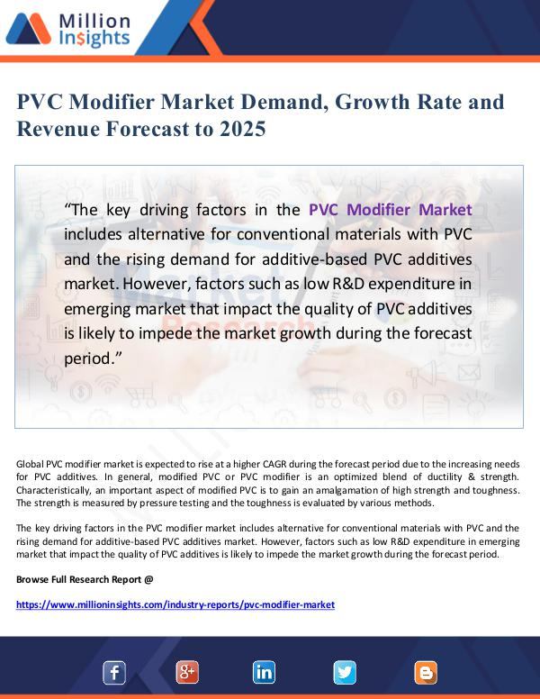 Global Research PVC Modifier Market Demand, Growth Rate and Revenu