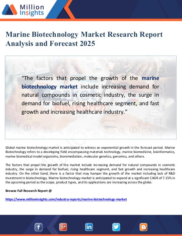 Global Research Marine Biotechnology Market Research Report Analys