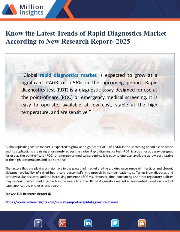 Market Giant Rapid Diagnostics Market Research Report 2025