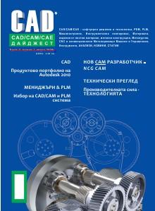 tialo CAD daijest-test