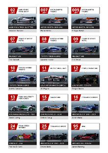 EEC World Endurance Championship
