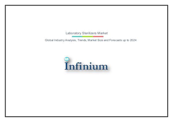 Infinium Global Research Laboratory Sterilizers Market