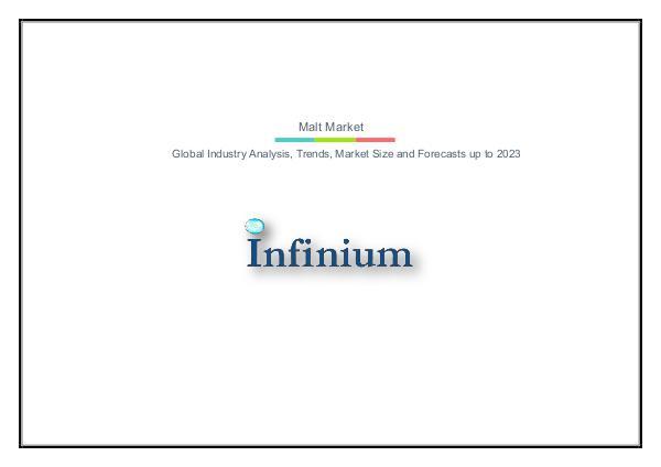 Infinium Global Research Malt Market