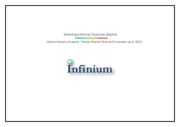 Infinium Global Research VETERINARY VACCINE MARKET
