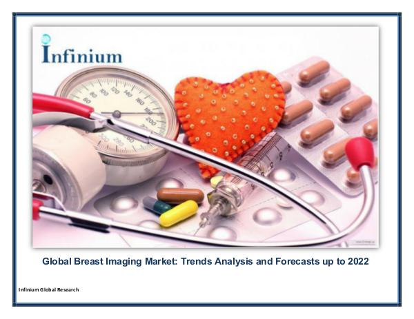 Infinium Global Research Global Breast Imaging Market