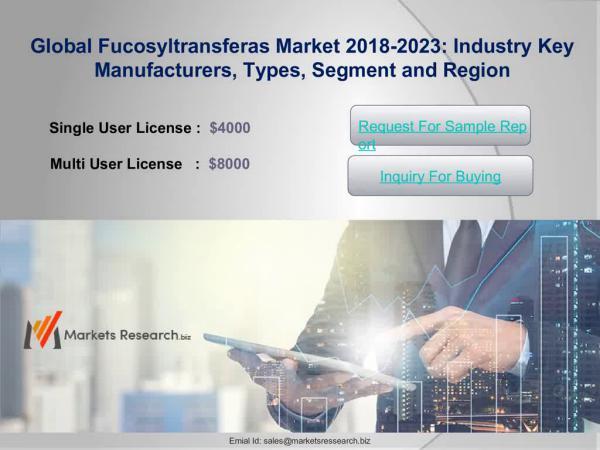 Fucosyltransferas Market 2018 Size, Share
