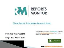 Caustic Soda Market Production Growth and Industry Analysis 2013 to 2