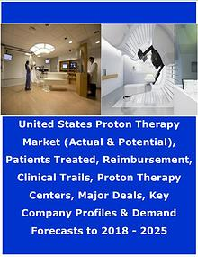 DPI Research Market Research Reports Japan Proton Therapy Market Rese