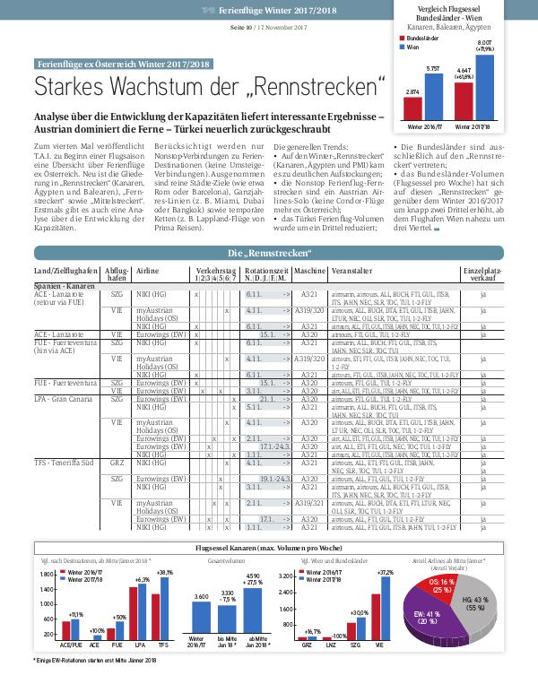T.A.I. Specials T.A.I. Ferienflug-Timetable Winter 2017/18