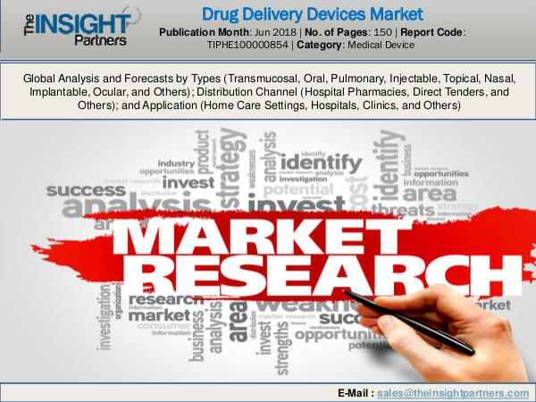 Urology Surgical Market: Industry Research Report 2018-2025 Drug Delivery Devices Market 2018-2025