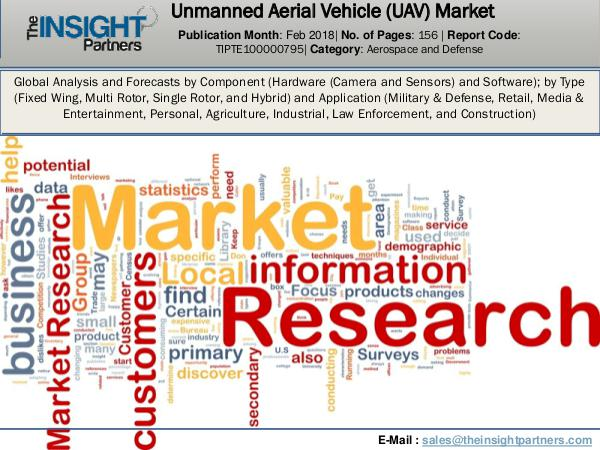 Urology Surgical Market: Industry Research Report 2018-2025 Unmanned Aerial Vehicle (UAV) Market Size & Share