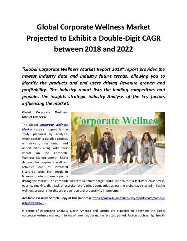 Corporate Wellness Market 2018 - 2022