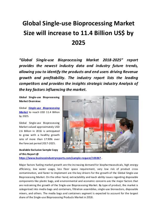 Global Single-use Bioprocessing Market 2018 - 2025