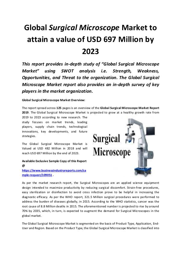 Global Surgical Microscope Market Growth by 2023