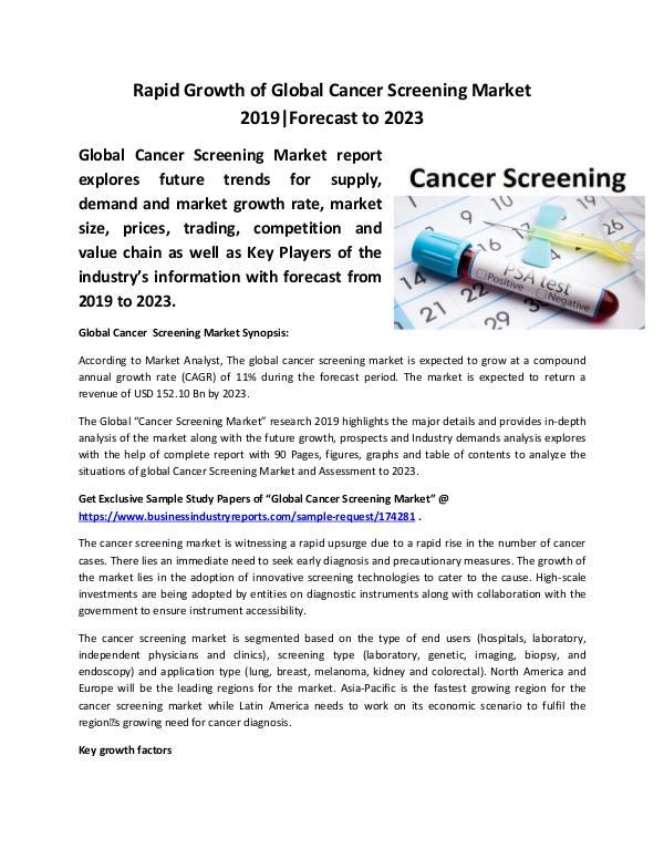 Global Cancer Screening Market