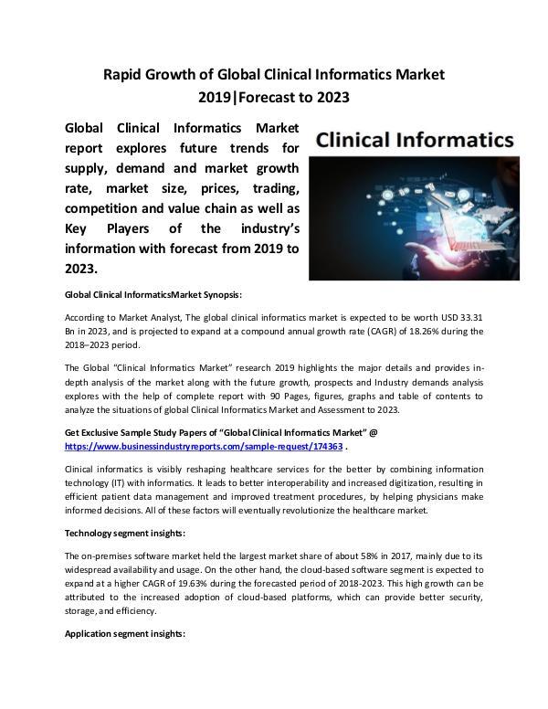 Global Clinical Informatics Market