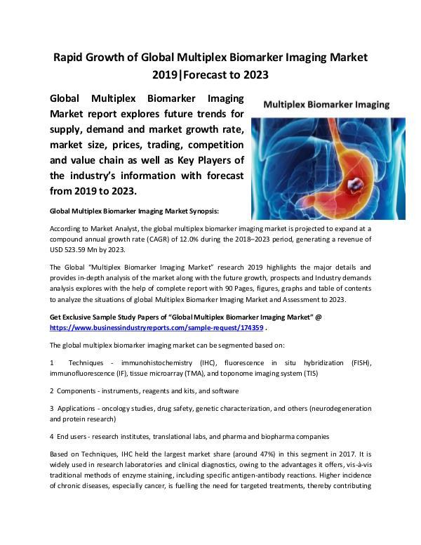 Global Multiplex Biomarker Imaging Market