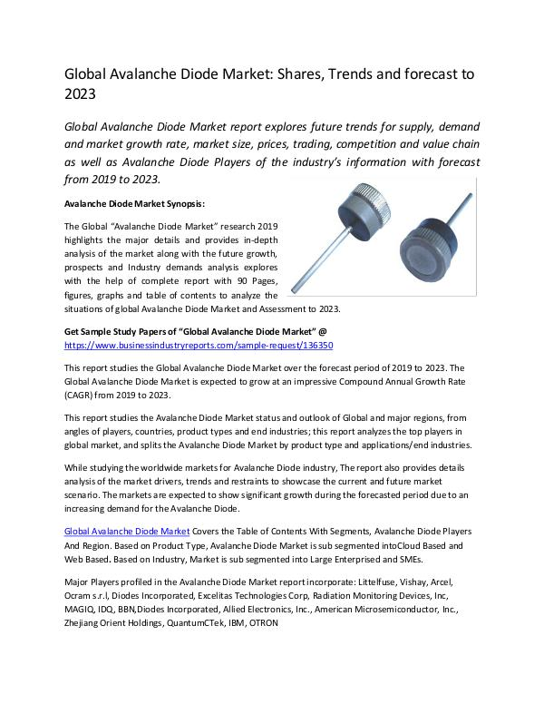 Global Avalanche Diode Market