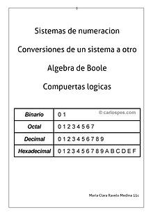 sistema de numeración, conversión, álgebra boole y compuestos logica