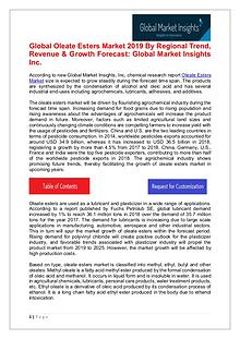 Oleate Esters Market - Share, Growth, Analysis, Forecast to 2025