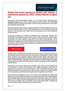 Pet Food Ingredients Market will witness a substantial growth