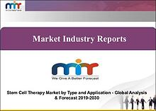 Stem Cell Therapy Market by Type (Allogeneic, Autologous)