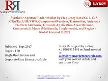 Worldwide Synthetic Aperture Radar Market 2022 Analysis & Forecast Re