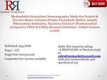 Global Hydrophobic Interaction Chromatography Market 2018-2023